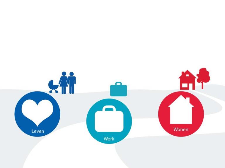 Online tool pensioenfonds ABP